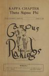 Campus Rakings, 1923