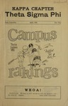 Campus Rakings, 1928